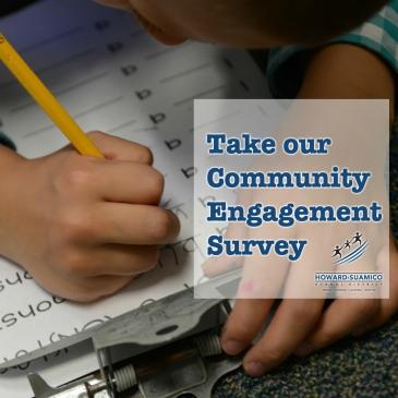 Twitter survey